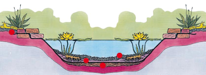 Substrat pour bassin pour un milieu stable velda for Film plastique noir pour bassin